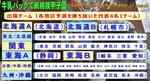 甲子園出場チーム.JPG