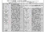 2019-5-6最終結果_page-0001.jpg