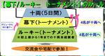 2021-5ルーキーズレビュールール.JPG